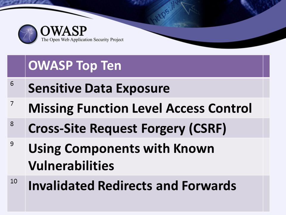 OWASP Top Ten 6 Sensitive Data Exposure 7 Missing Function Level Access Control 8 Cross-Site Request Forgery (CSRF) 9 Using Components with Known Vulnerabilities 10 Invalidated Redirects and Forwards