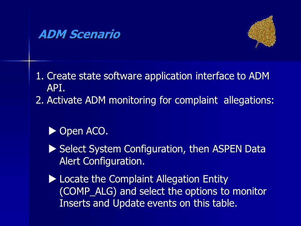 ASPEN Data Monitoring System (ADM) ASPEN Training 101/ ppt