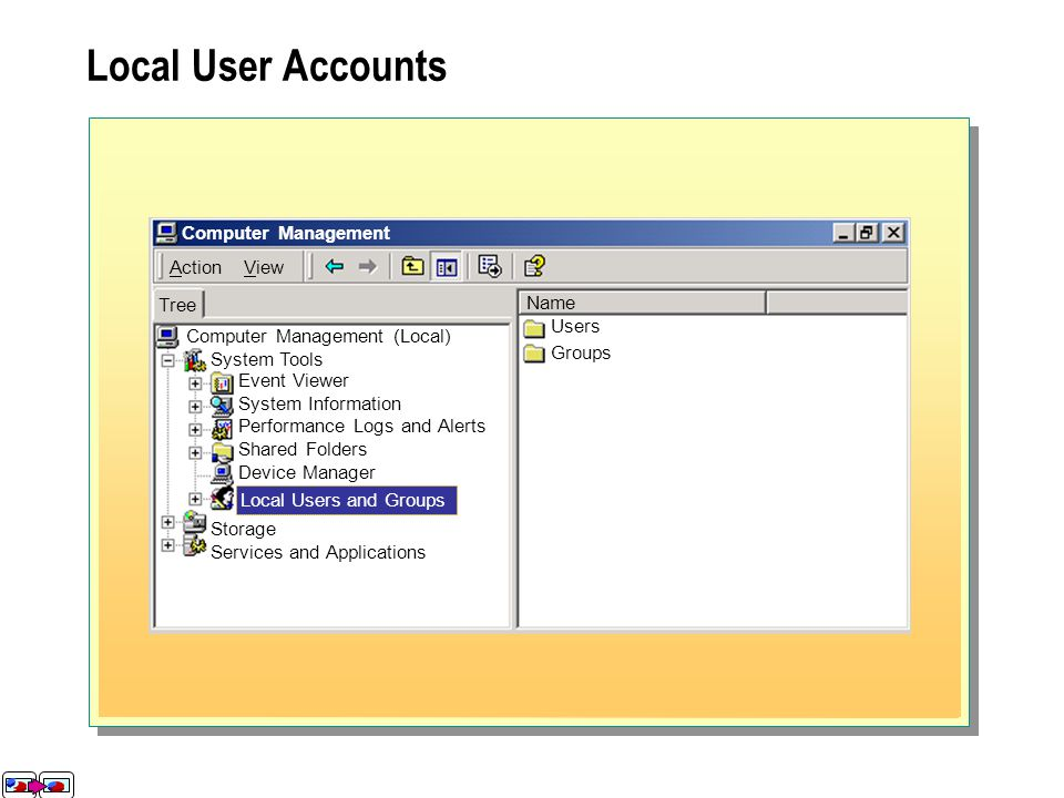 Use a Local User Account to: Log on to the computer where the account exists Local User Local User Account Built-in (Local) User Accounts Used when a computer is first set up with Windows 2000 Used for administrative tasks Account can never be deleted Used when a computer is first set up with Windows 2000 Used for administrative tasks Account can never be deleted Disabled by default Used for temporary access to the local computer Disabled by default Used for temporary access to the local computer Administrator Guest Local User Accounts Computer Management (Local) System Tools Event Viewer System Information Performance Logs and Alerts Shared Folders Device Manager Action View Local Users and Groups Computer Management Tree Users Groups Name Storage Services and Applications