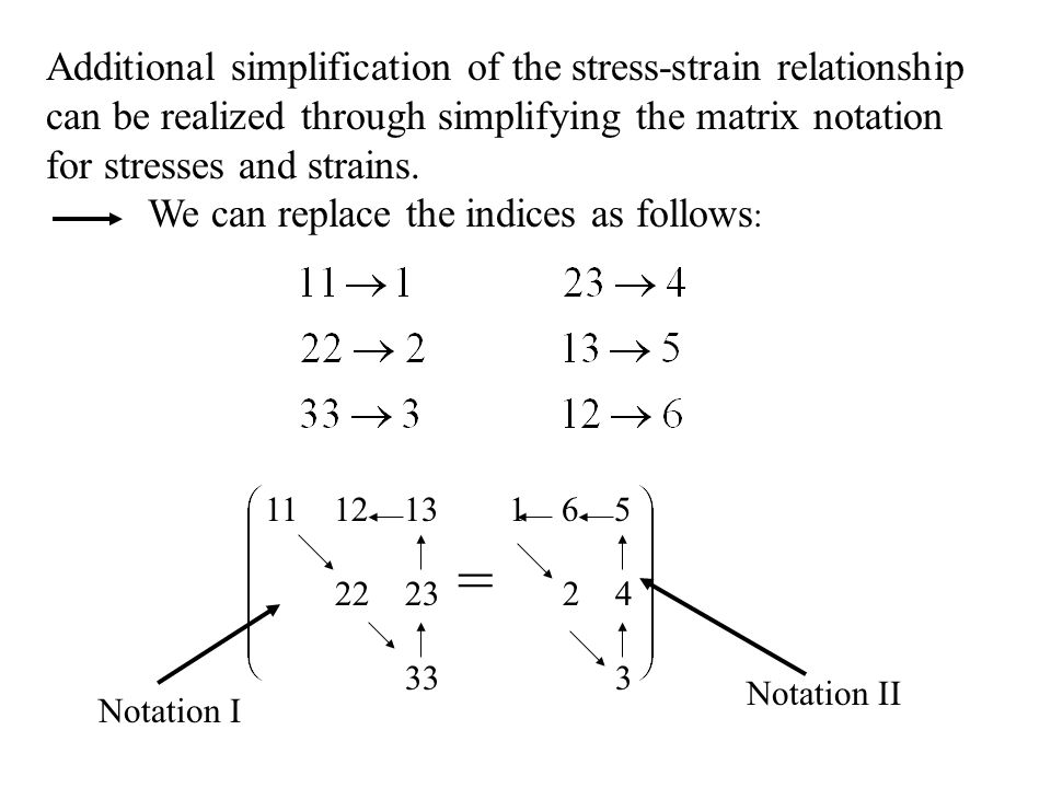 Additional simplification of the stress-strain relationship can be realized through simplifying the matrix notation for stresses and strains.