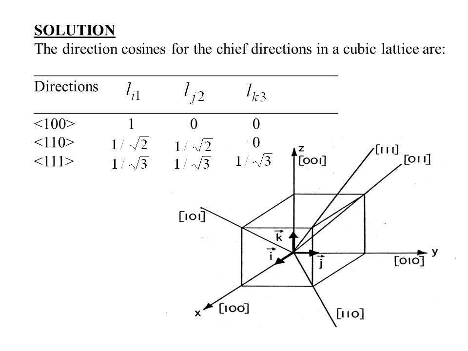 SOLUTION The direction cosines for the chief directions in a cubic lattice are: _______________________________________ Directions _______________________________________
