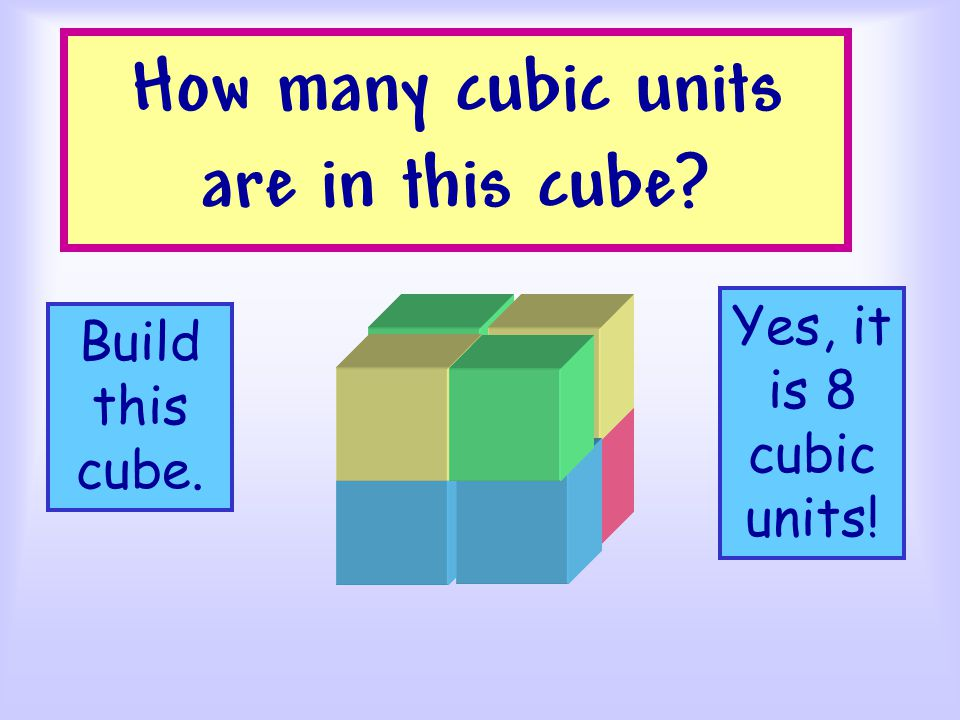 One Cubic Unit 1 unit (height) 1 unit (length) 1 unit (width) A unit might be measured in inches, feet, centimeters, etc.