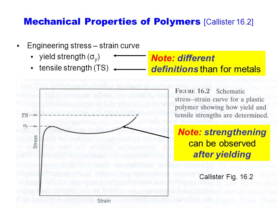 Lecture 27, summer 2007 Mechanical Properties II: Polymers ENGR 145, Chemistry of Materials Case Western Reserve University Engineering stress – strain curve yield strength (σ y ) tensile strength (TS) Callister Fig.