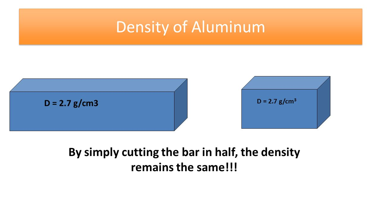 Density of Aluminum D = 2.7 g/cm3 By simply cutting the bar in half, the density remains the same!!!