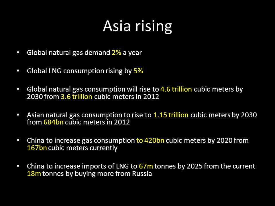 Asia rising Global natural gas demand 2% a year Global LNG consumption rising by 5% Global natural gas consumption will rise to 4.6 trillion cubic meters by 2030 from 3.6 trillion cubic meters in 2012 Asian natural gas consumption to rise to 1.15 trillion cubic meters by 2030 from 684bn cubic meters in 2012 China to increase gas consumption to 420bn cubic meters by 2020 from 167bn cubic meters currently China to increase imports of LNG to 67m tonnes by 2025 from the current 18m tonnes by buying more from Russia