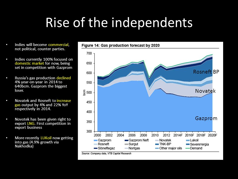 Rise of the independents Indies will become commercial, not political, counter parties.