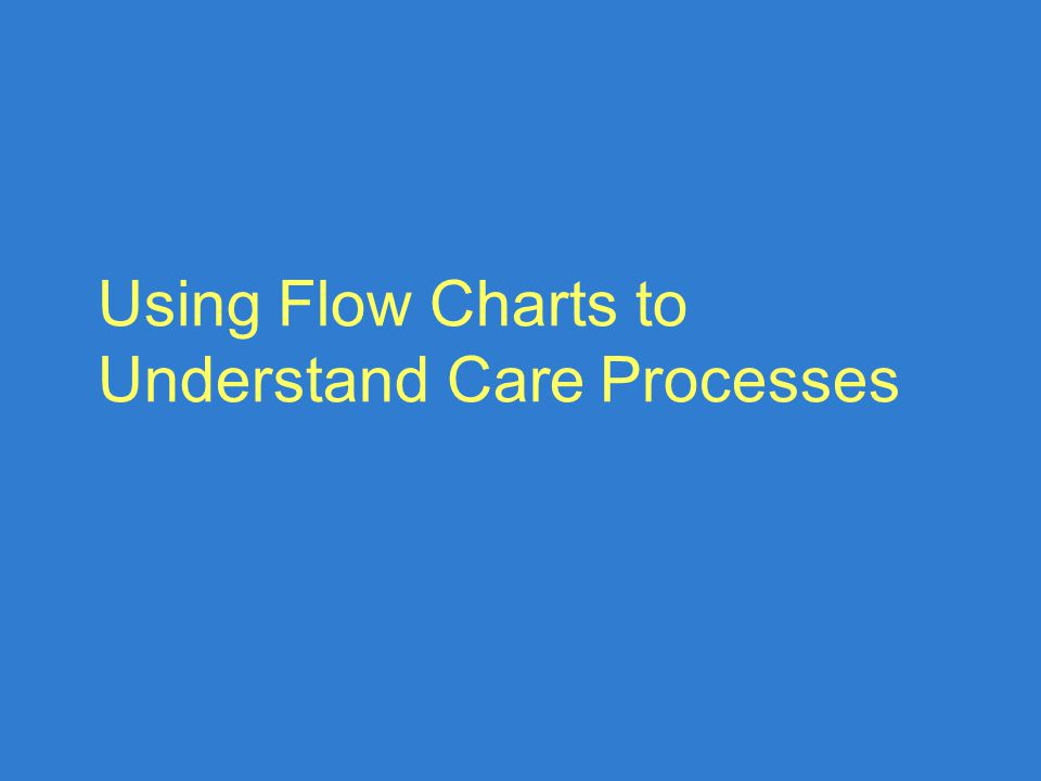Using Flow Charts To Understand Care Processes What Is A Flow Chart