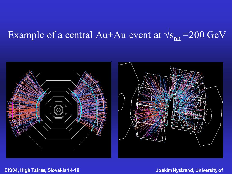 Joakim Nystrand, University of Bergen DIS04, High Tatras, Slovakia April Example of a central Au+Au event at  s nn =200 GeV