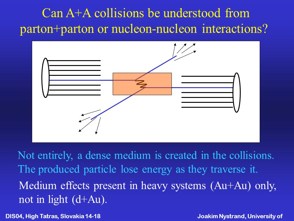 Joakim Nystrand, University of Bergen DIS04, High Tatras, Slovakia April Can A+A collisions be understood from parton+parton or nucleon-nucleon interactions.