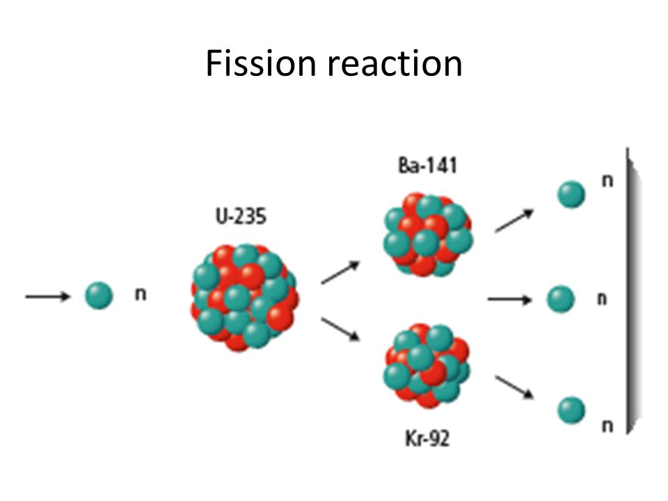 Nuclear Fission And Fusion Nuclear Fission Nuclear Fission The