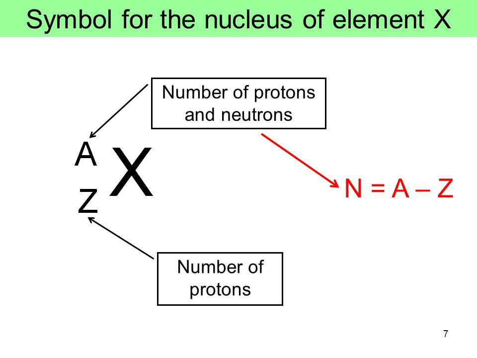 Nuclear Terminology Atomic number Z = the number of protons in the nucleus, which is equal to the number of electrons in the atom, since atoms are electrically neutral.