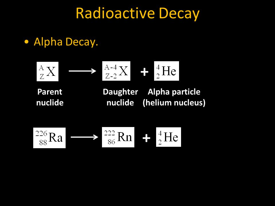 Radioactive Decay Alpha Decay. + Parent nuclide Daughter nuclide Alpha particle (helium nucleus) +