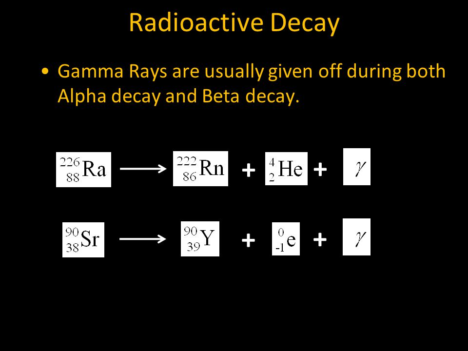 Radioactive Decay Gamma Rays are usually given off during both Alpha decay and Beta decay. + + + +