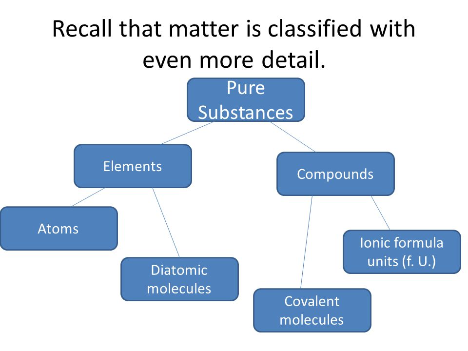 Recall that matter is classified with even more detail.