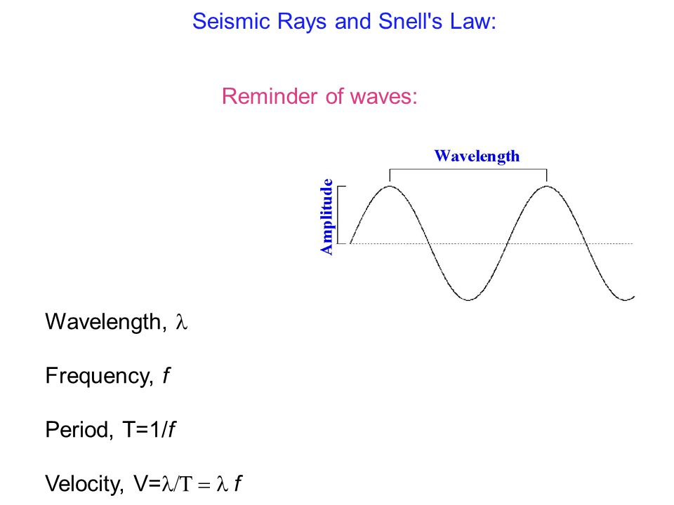 Reminder of waves: Wavelength, Frequency, f Period, T=1/f Velocity, V=  f Seismic Rays and Snell s Law: