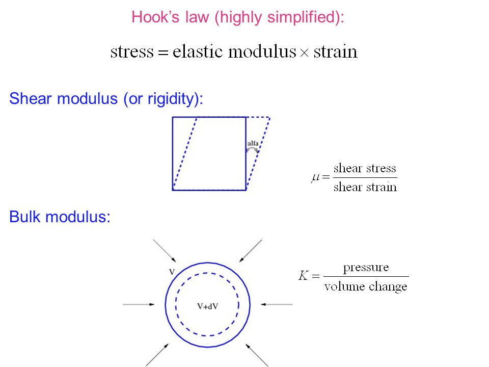 Hook's law (highly simplified): Shear modulus (or rigidity): Bulk modulus: