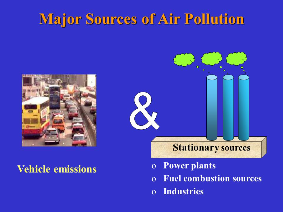 Major Sources of Air Pollution Vehicle emissions Stationary sources oPower plants oFuel combustion sources oIndustries