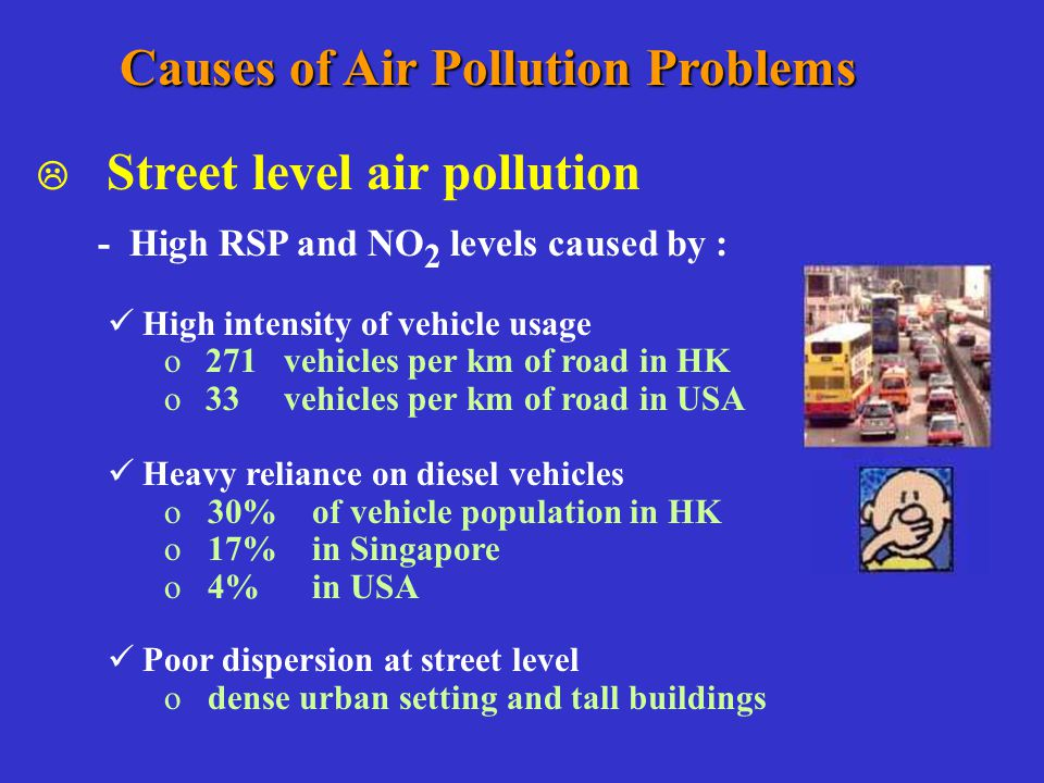 Causes of Air Pollution Problems  Street level air pollution - High RSP and NO 2 levels caused by : High intensity of vehicle usage o 271 vehicles per km of road in HK o 33 vehicles per km of road in USA Heavy reliance on diesel vehicles o30% of vehicle population in HK o17% in Singapore o4% in USA Poor dispersion at street level odense urban setting and tall buildings