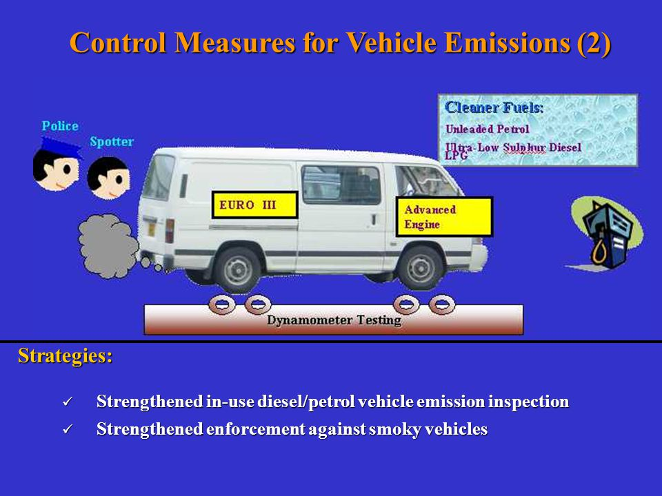 Strategies: Strengthened in-use diesel/petrol vehicle emission inspection Strengthened in-use diesel/petrol vehicle emission inspection Strengthened enforcement against smoky vehicles Strengthened enforcement against smoky vehicles Control Measures for Vehicle Emissions (2)
