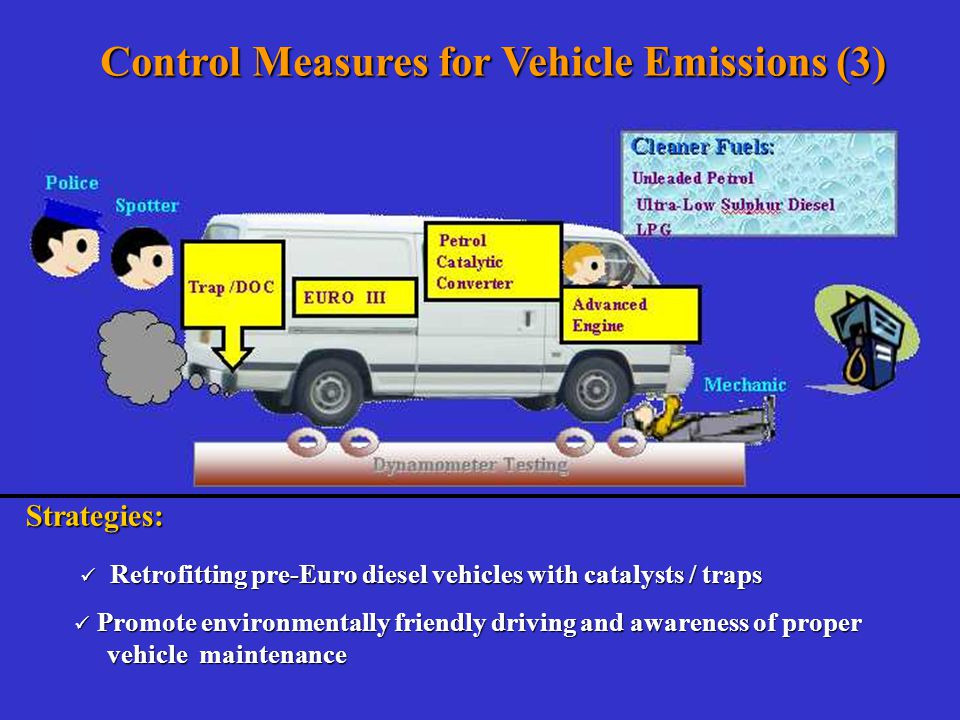 Strategies: Retrofitting pre-Euro diesel vehicles with catalysts / traps Retrofitting pre-Euro diesel vehicles with catalysts / traps Promote environmentally friendly driving and awareness of proper Promote environmentally friendly driving and awareness of proper vehicle maintenance vehicle maintenance Control Measures for Vehicle Emissions (3)