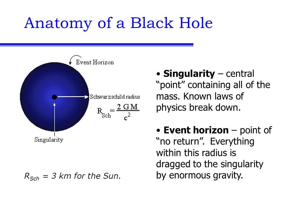 characteristics of a black hole