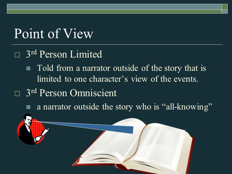 Point of View  3 rd Person Limited Told from a narrator outside of the story that is limited to one character's view of the events.