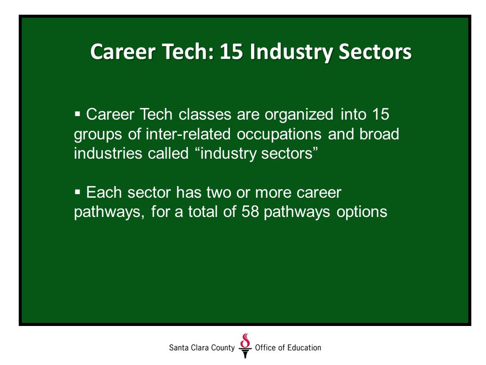 Career Tech: 15 Industry Sectors  Career Tech classes are organized into 15 groups of inter-related occupations and broad industries called industry sectors  Each sector has two or more career pathways, for a total of 58 pathways options