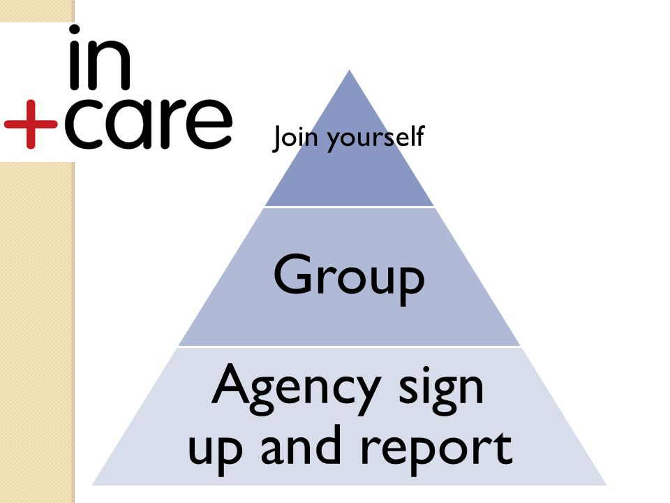 Join yourself Group Agency sign up and report