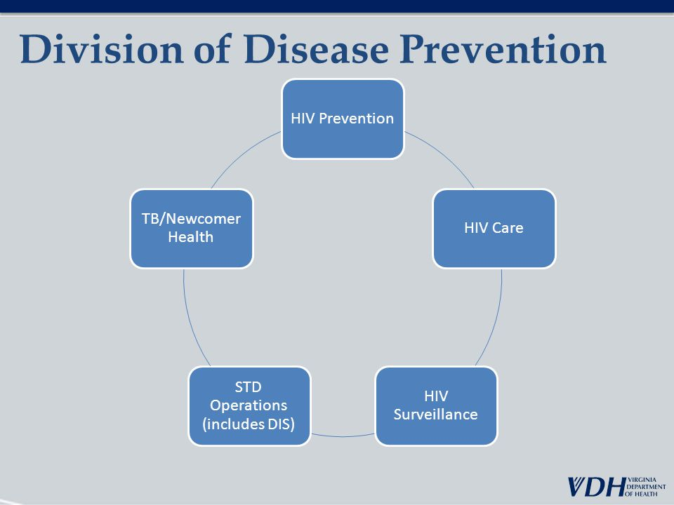 Division of Disease Prevention HIV PreventionHIV Care HIV Surveillance STD Operations (includes DIS) TB/Newcomer Health