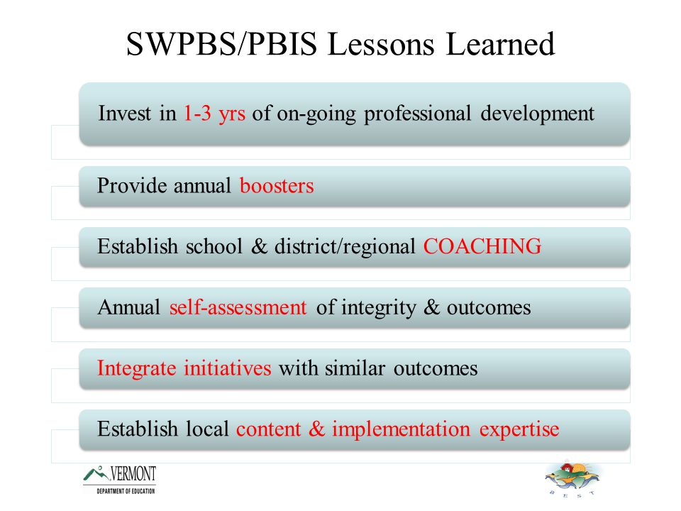 SWPBS/PBIS Lessons Learned Invest in 1-3 yrs of on-going professional development Provide annual boostersEstablish school & district/regional COACHINGAnnual self-assessment of integrity & outcomesIntegrate initiatives with similar outcomesEstablish local content & implementation expertise