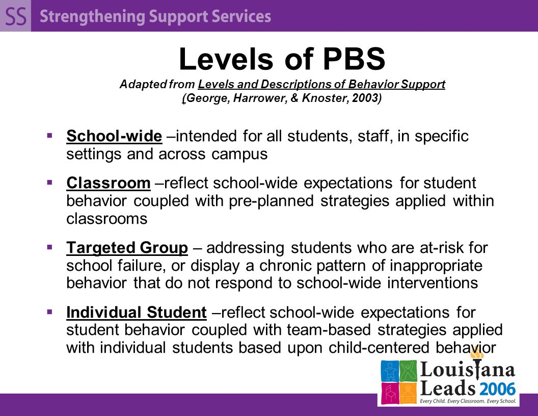 Levels of PBS Adapted from Levels and Descriptions of Behavior Support (George, Harrower, & Knoster, 2003)  School-wide –intended for all students, staff, in specific settings and across campus  Classroom –reflect school-wide expectations for student behavior coupled with pre-planned strategies applied within classrooms  Targeted Group – addressing students who are at-risk for school failure, or display a chronic pattern of inappropriate behavior that do not respond to school-wide interventions  Individual Student –reflect school-wide expectations for student behavior coupled with team-based strategies applied with individual students based upon child-centered behavior