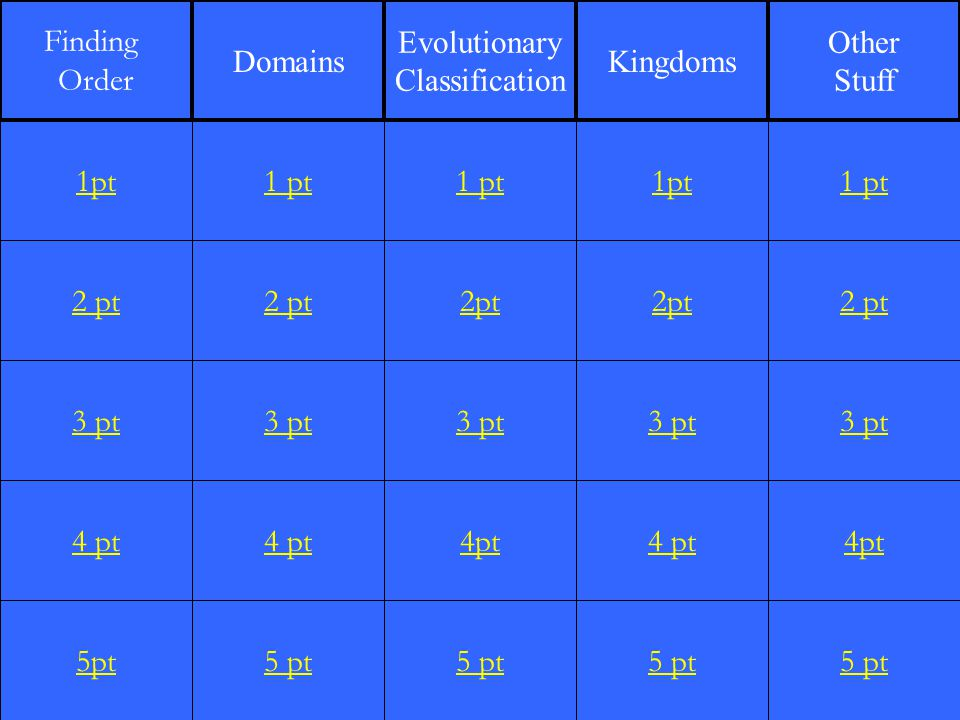 2 pt 3 pt 4 pt 5pt 1 pt 2 pt 3 pt 4 pt 5 pt 1 pt 2pt 3 pt 4pt 5 pt 1pt 2pt 3 pt 4 pt 5 pt 1 pt 2 pt 3 pt 4pt 5 pt 1pt Finding Order Domains Evolutionary Classification Kingdoms Other Stuff