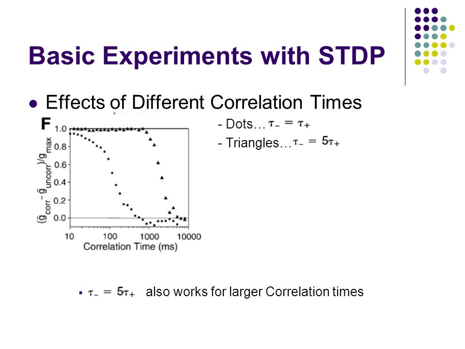 Basic Experiments with STDP Effects of Different Correlation Times  - Dots…  - Triangles…  also works for larger Correlation times