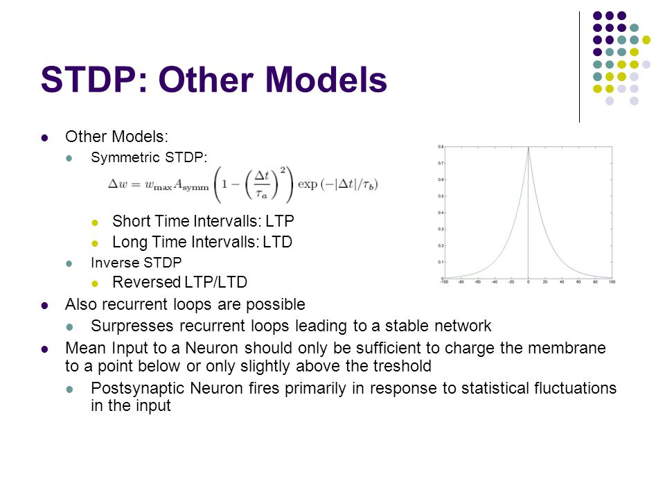 STDP: Other Models Other Models: Symmetric STDP: Short Time Intervalls: LTP Long Time Intervalls: LTD Inverse STDP Reversed LTP/LTD Also recurrent loops are possible Surpresses recurrent loops leading to a stable network Mean Input to a Neuron should only be sufficient to charge the membrane to a point below or only slightly above the treshold Postsynaptic Neuron fires primarily in response to statistical fluctuations in the input