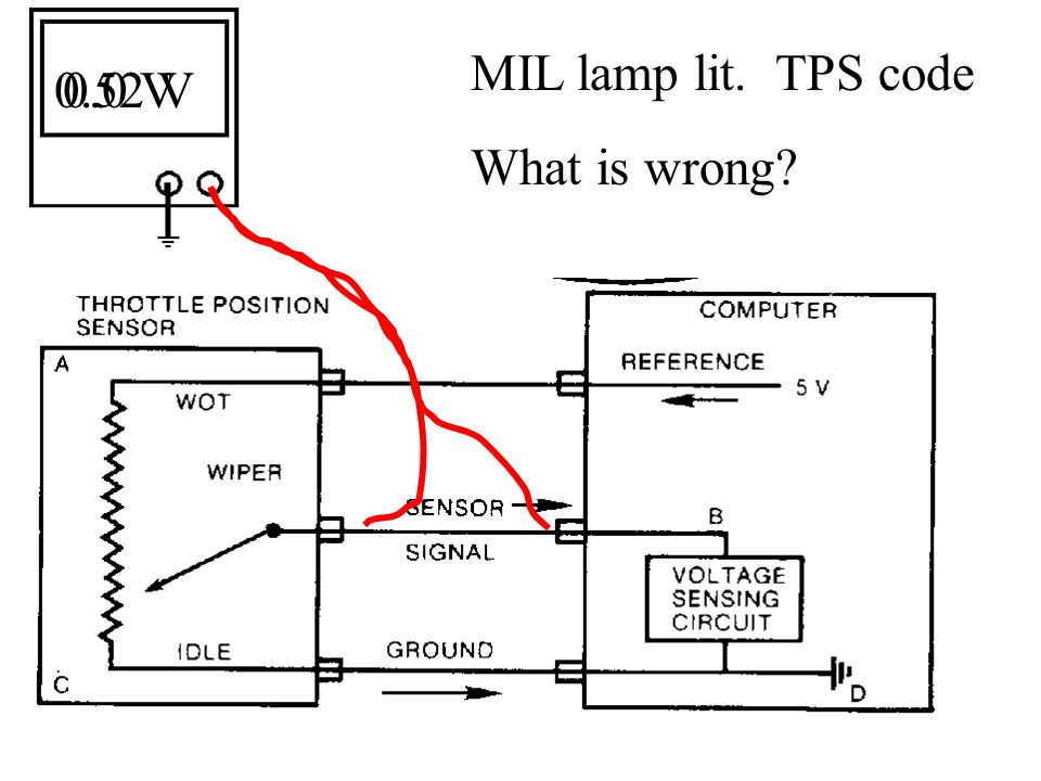 0.0 V MIL lamp lit. TPS code What is wrong