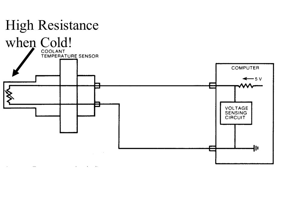 High Resistance when Cold!