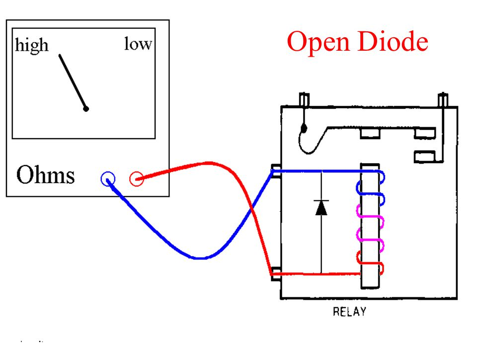 Open Diode
