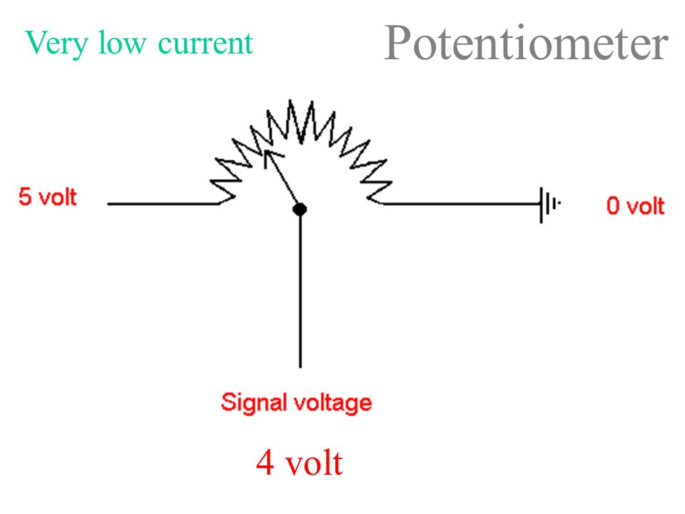 4 volt Potentiometer Very low current