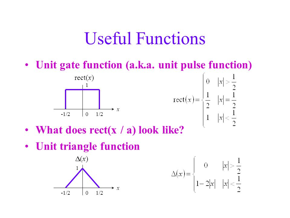 Useful Functions Unit gate function (a.k.a. unit pulse function) What does rect(x / a) look like.