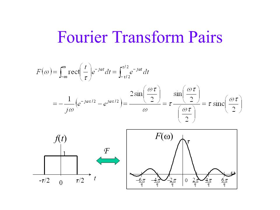 Fourier Transform Pairs 0 1  /2-  /2 t f(t)f(t) 0   F()F()             F
