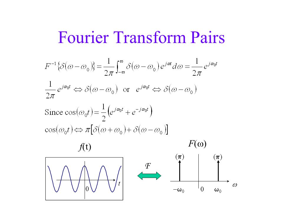 Fourier Transform Pairs 0  F()F() 00  0 0 t f(t) F ()() ()()