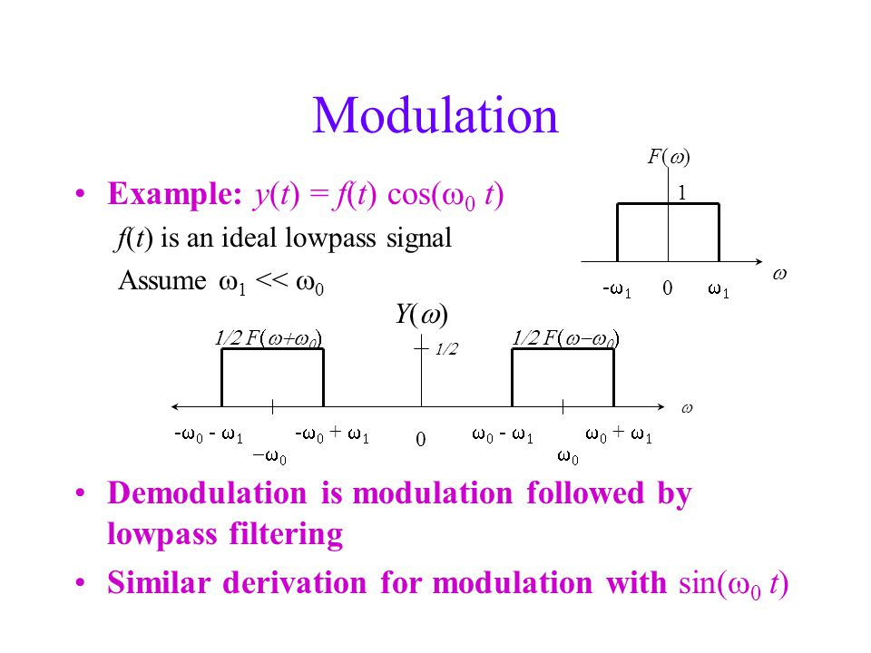 Example: y(t) = f(t) cos(  0 t) f(t) is an ideal lowpass signal Assume  1 <<  0 Demodulation is modulation followed by lowpass filtering Similar derivation for modulation with sin(  0 t) 0 1  --  F()F()  0 Y()Y()  -   -   -   +      F      -     +     F   