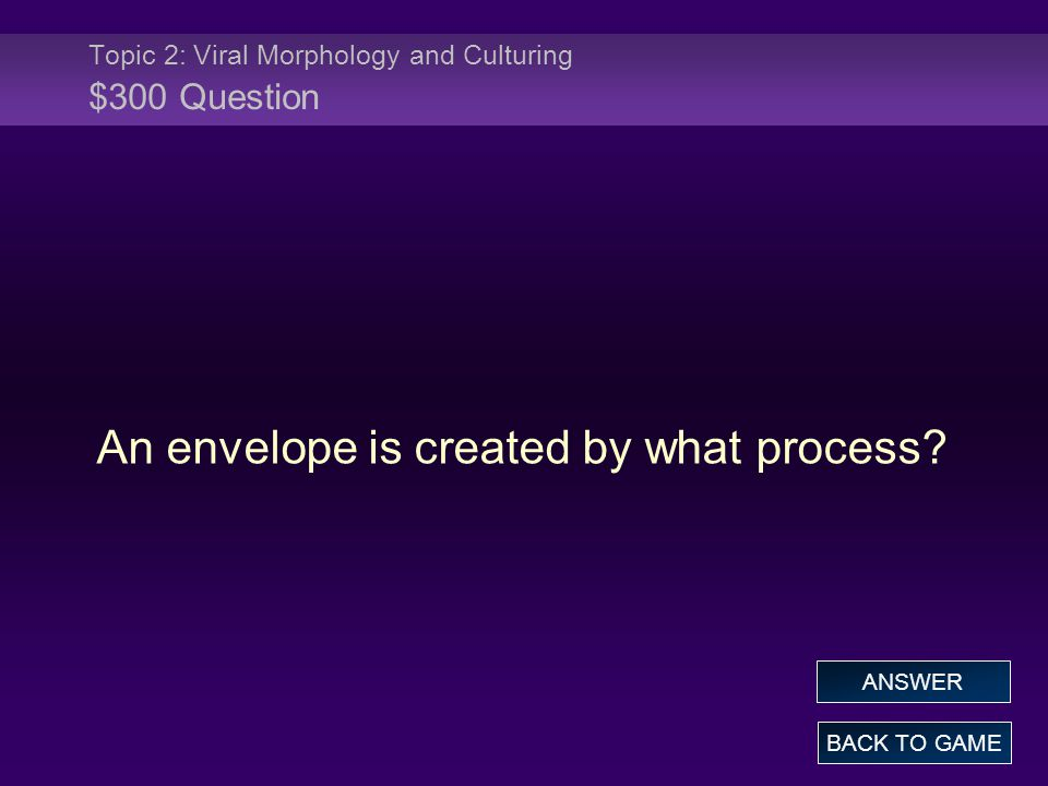 Topic 2: Viral Morphology and Culturing $300 Question An envelope is created by what process.