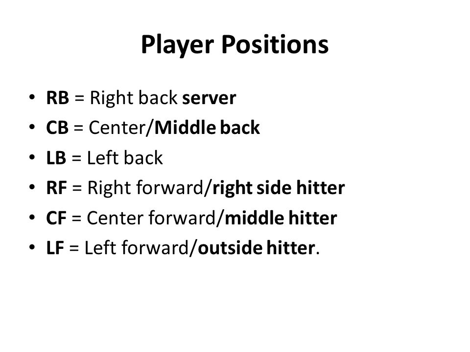 Player Positions RB = Right back server CB = Center/Middle back LB = Left back RF = Right forward/right side hitter CF = Center forward/middle hitter LF = Left forward/outside hitter.