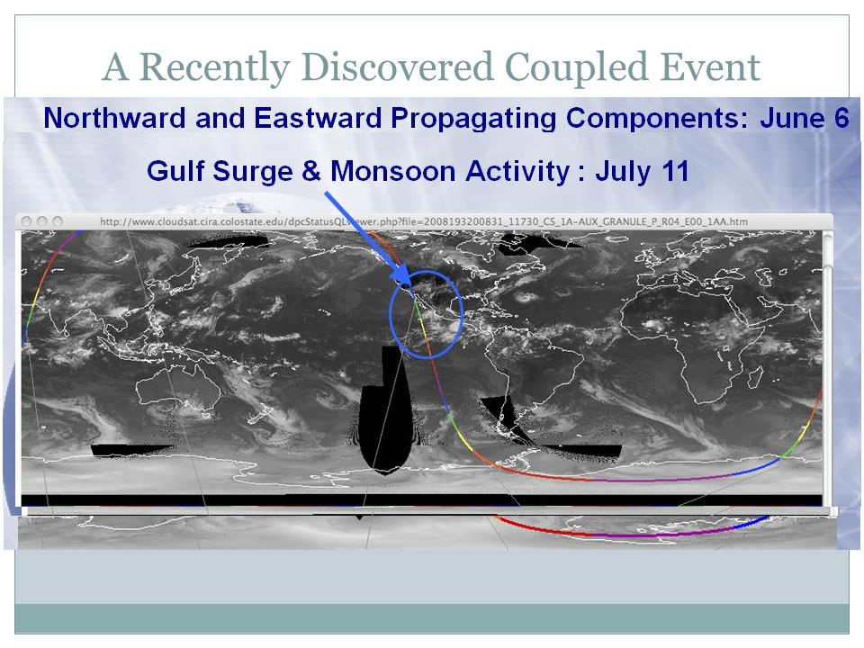 A Recently Discovered Coupled Event Large Scale disturbances in the equatorial ocean waters can persist and spatially transmit over the period of 1-2 months.