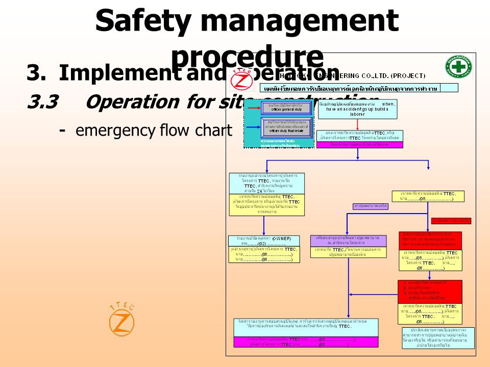 aciphex safety and availability management process