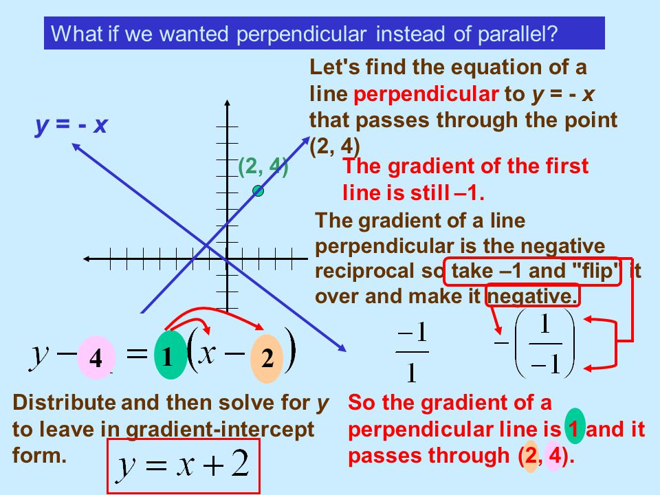 What if we wanted perpendicular instead of parallel.