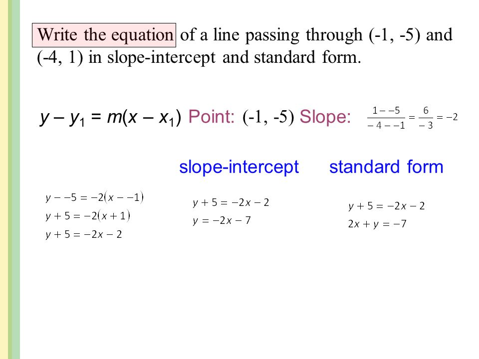 Point Slope Form Use Point Slope Form To Write The Equation Of A
