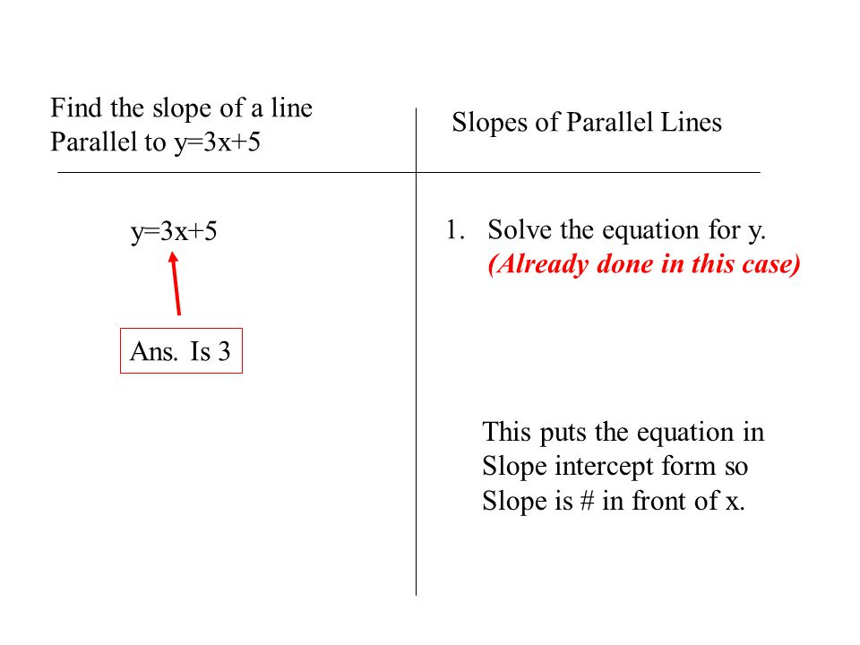 Parallel Perpendicular Lines Parallel Lines Have The Same Slope