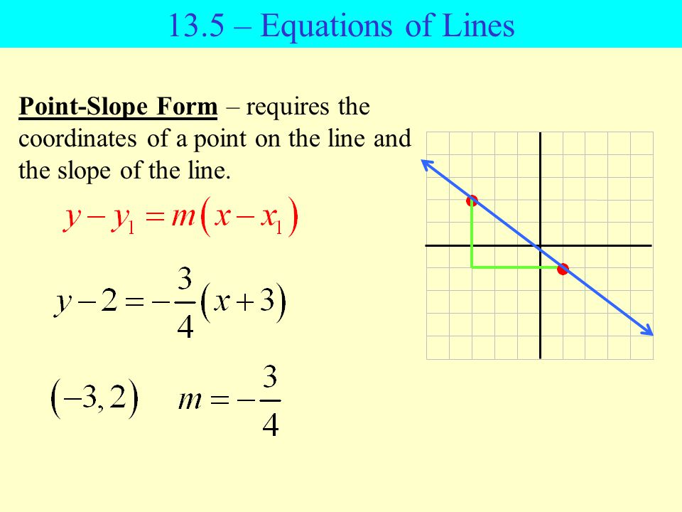 point slope form 2 coordinates  10.10 – Slope and Rate of Change Slope is a rate of change ...